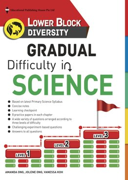 Gradual Difficulty in Science - Diversity - Pri 3/4