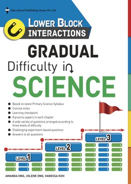 Gradual Difficulty in Science - Interactions - Pri 3/4