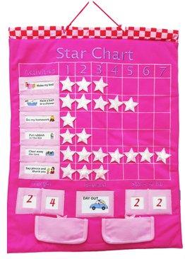 Star Chart - Pink