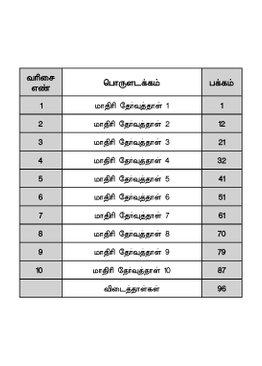 Tamiloli Model Examination Papers 2