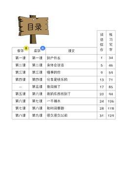 P5A 画龙点睛 - 课文词语手册 (高级/ 普华)