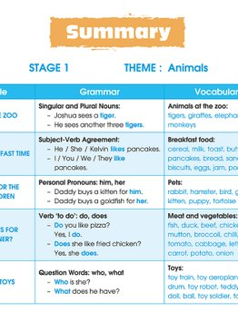 Interactive Reading Programme(Stage 1) Bundle of 20 Books + EtutorStar Learning Pen ( Preschool )