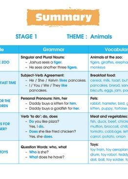 Interactive Reading Programme(Stage 1/2) Bundle of 40 Books + EtutorStar Learning Pen ( Preschool )