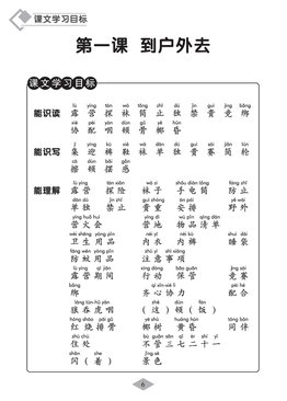Top Mark in Chinese 5A&5B ( Primary 5 )