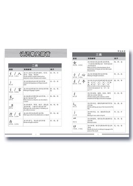 The Student's Guide to Chinese Vocabulary 分辨常用汉字(小学 3-4 年级)