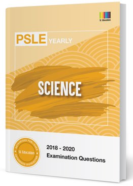 PSLE Science Yearly Qns + Ans 2018-2020