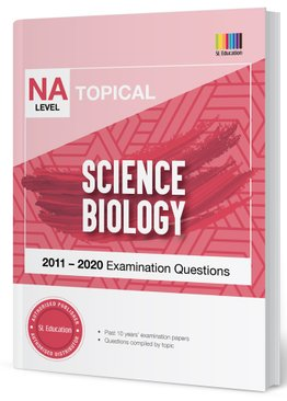 TYS NA Level Science Biology Topical Qns + Ans 2011-2020