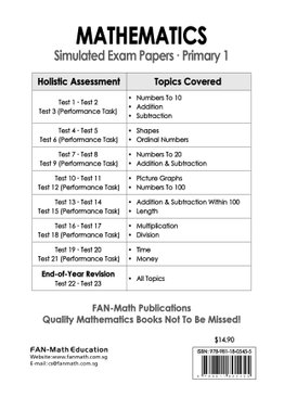 Mathematics Simulated Exam Papers P1 (Revised)