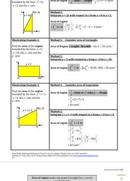 Exam Buddy Additional Mathematics Topic 22: Area of a Region